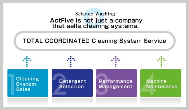 Act Five Cleaning System