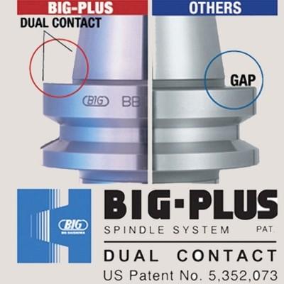 big_plus